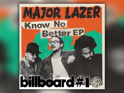 Billboard Reggae Album Charts