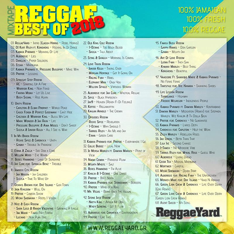 Reggae Best Of 2018 Mixtape - ReggaeYard gr - ReggaeYard